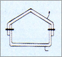 Hut Type cover Fixing Details